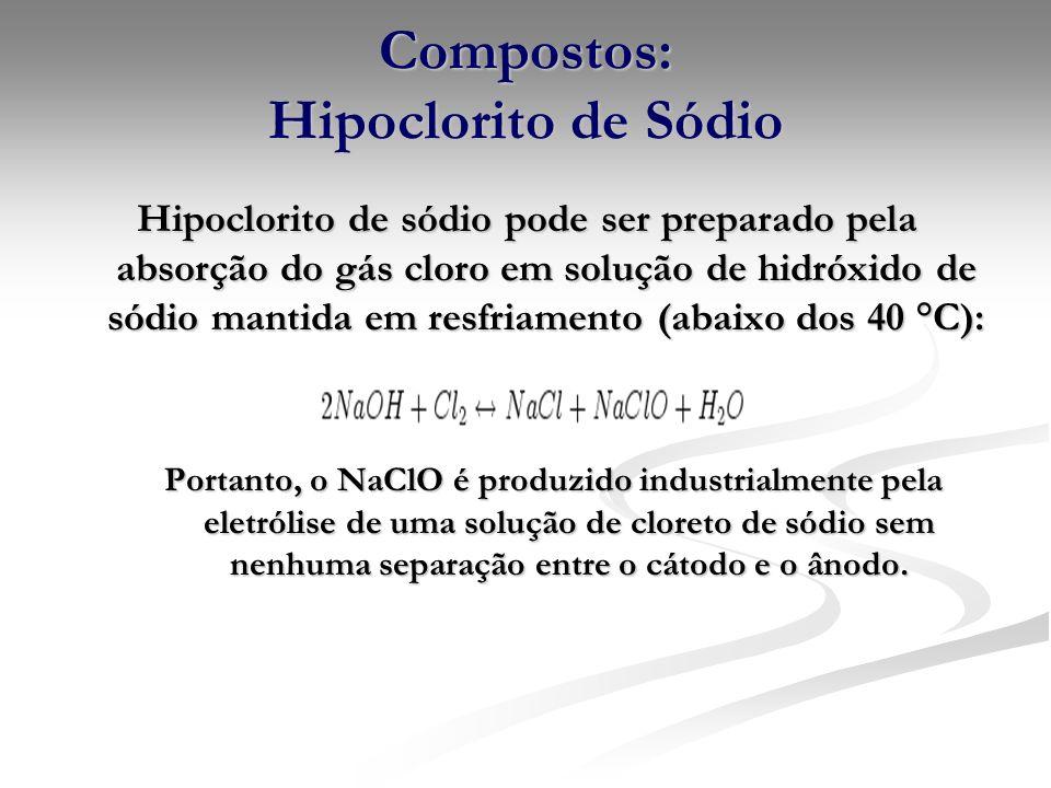 Compostos: Hipoclorito de Sódio Hipoclorito de sódio pode ser preparado pela absorção do gás cloro em solução de hidróxido de sódio mantida em resfria