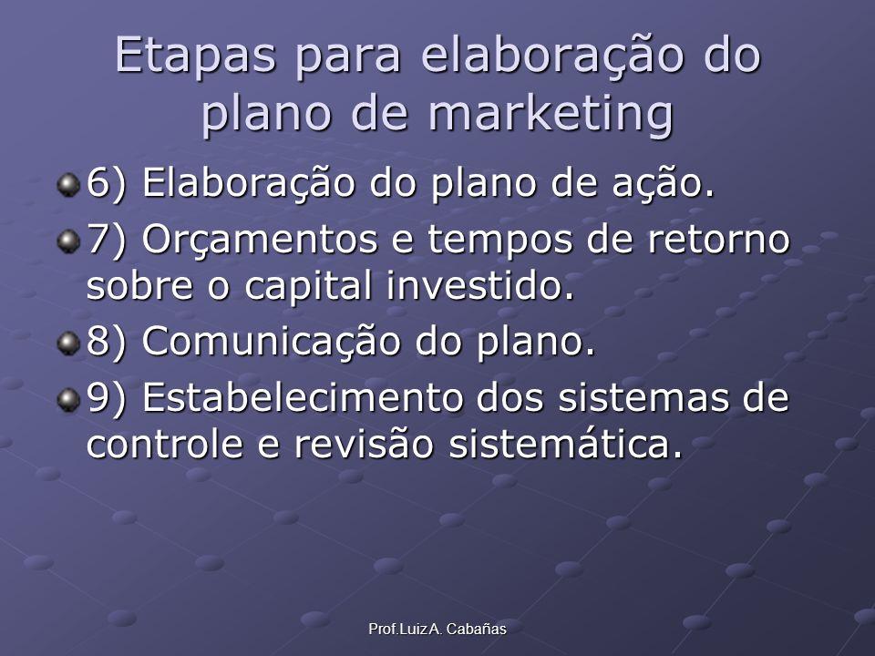 Prof.Luiz A. Cabañas Etapas para elaboração do plano de marketing 6) Elaboração do plano de ação. 7) Orçamentos e tempos de retorno sobre o capital in