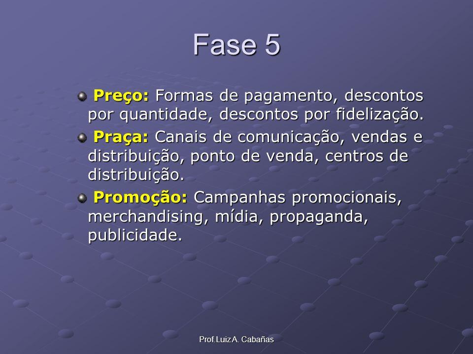 Prof.Luiz A. Cabañas Fase 5 Preço: Formas de pagamento, descontos por quantidade, descontos por fidelização. Preço: Formas de pagamento, descontos por