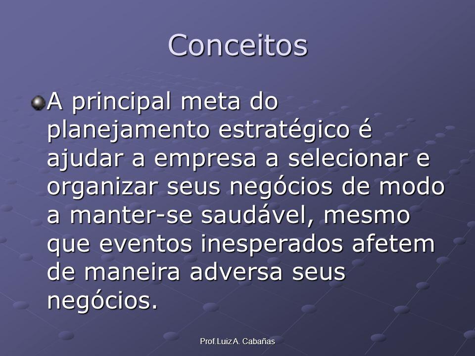 Prof.Luiz A. Cabañas Conceitos A principal meta do planejamento estratégico é ajudar a empresa a selecionar e organizar seus negócios de modo a manter