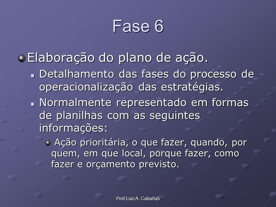 Prof.Luiz A. Cabañas Fase 6 Elaboração do plano de ação. Detalhamento das fases do processo de operacionalização das estratégias. Normalmente represen