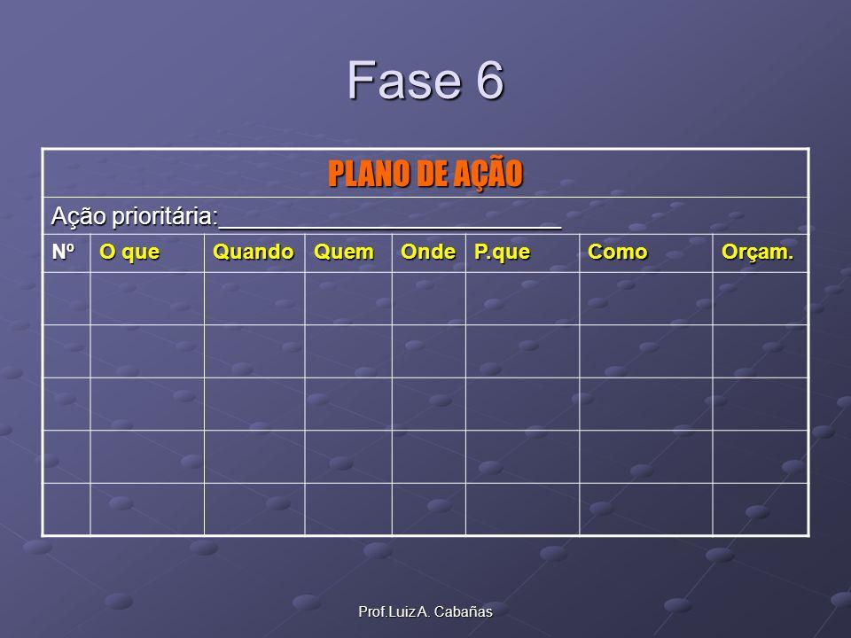 Prof.Luiz A. Cabañas Fase 6 PLANO DE AÇÃO Ação prioritária:__________________________ Nº O que QuandoQuemOndeP.queComoOrçam.