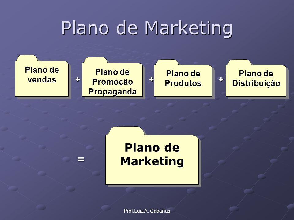 Prof.Luiz A. Cabañas Plano de Marketing Plano de vendas Plano de vendas Plano de Promoção Propaganda Plano de Produtos Plano de Distribuição Plano de