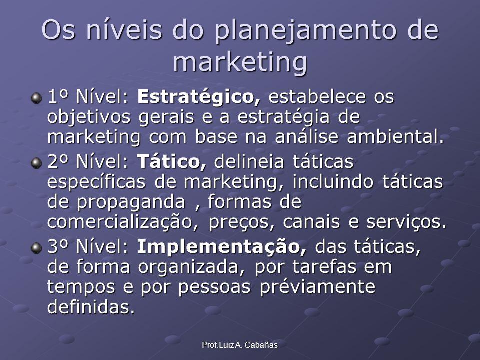 Prof.Luiz A. Cabañas Os níveis do planejamento de marketing 1º Nível: Estratégico, estabelece os objetivos gerais e a estratégia de marketing com base