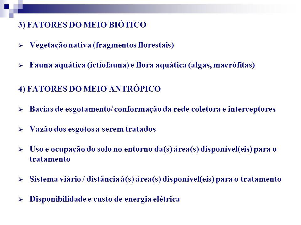 3) FATORES DO MEIO BIÓTICO Vegetação nativa (fragmentos florestais) Fauna aquática (ictiofauna) e flora aquática (algas, macrófitas) 4) FATORES DO MEI