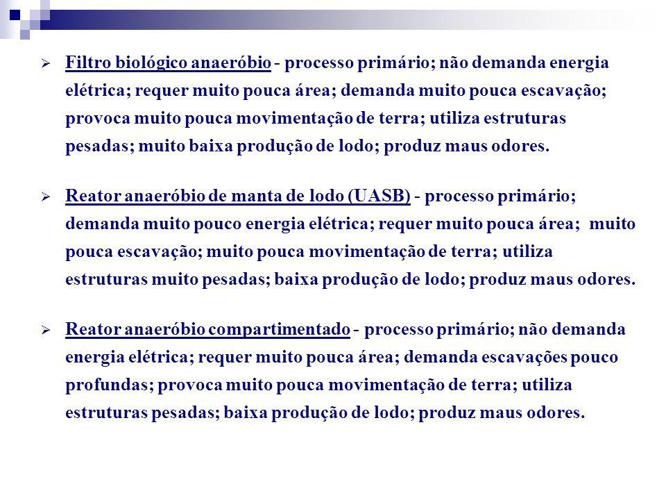 Filtro biológico anaeróbio - processo primário; não demanda energia elétrica; requer muito pouca área; demanda muito pouca escavação; provoca muito po