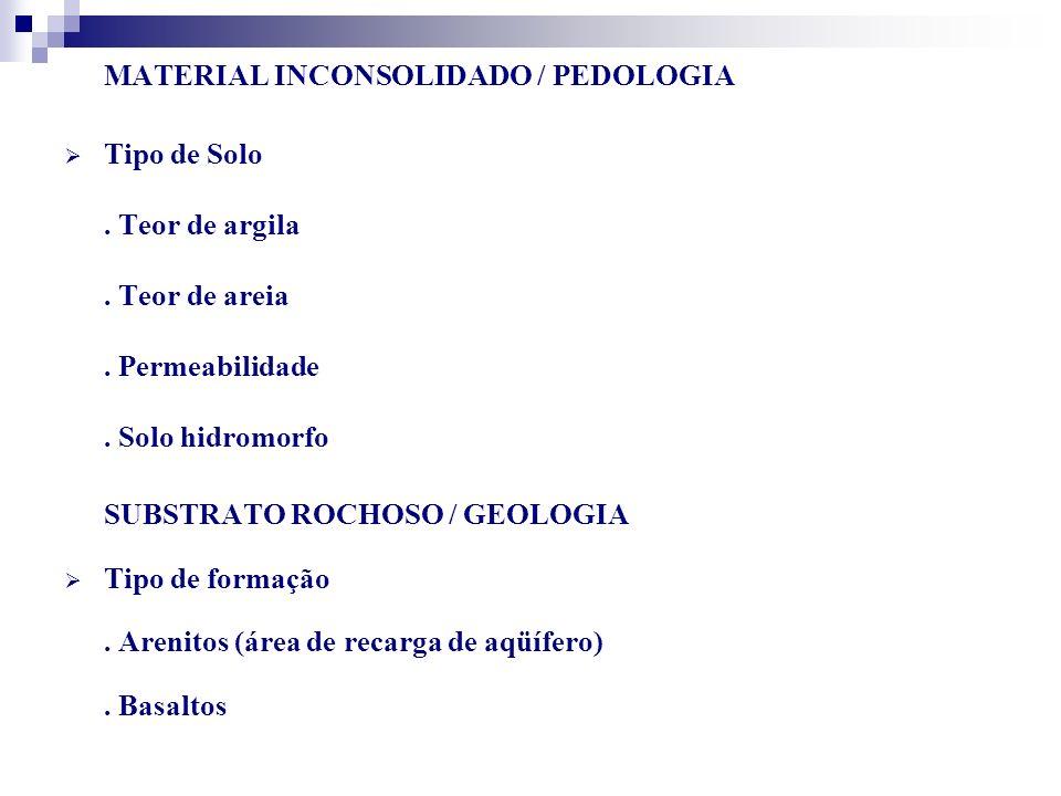 MATERIAL INCONSOLIDADO / PEDOLOGIA Tipo de Solo. Teor de argila. Teor de areia. Permeabilidade. Solo hidromorfo SUBSTRATO ROCHOSO / GEOLOGIA Tipo de f