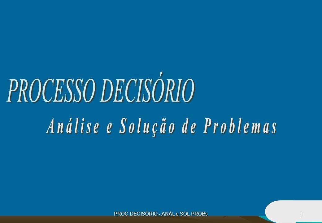 PROC DECISÓRIO - ANÁL e SOL PROBs12 Reunião de Inteligências Obtenção de Conclusões Aprendizado com a Experiência Quadros PROCESSO DE TOMADA DE DECISÃO AS QUATRO ETAPAS