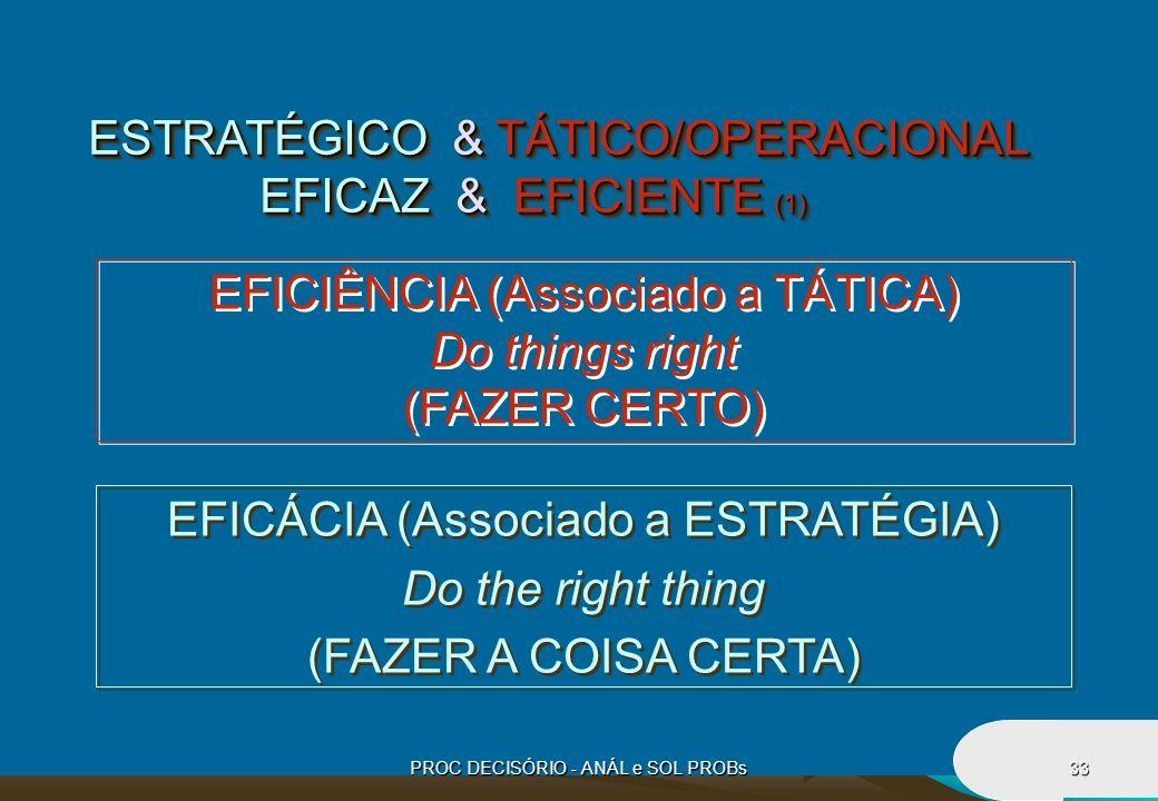 PROC DECISÓRIO - ANÁL e SOL PROBs33 ESTRATÉGICO & TÁTICO/OPERACIONAL EFICAZ & EFICIENTE (1) ESTRATÉGICO & TÁTICO/OPERACIONAL EFICAZ & EFICIENTE (1) EF
