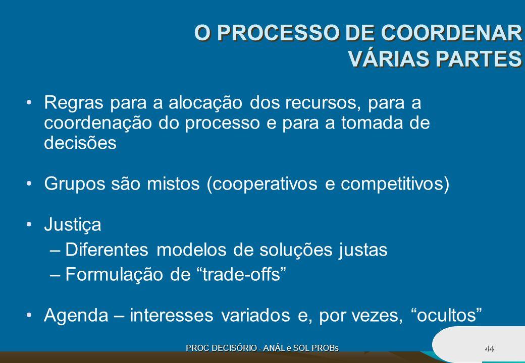 PROC DECISÓRIO - ANÁL e SOL PROBs44 Regras para a alocação dos recursos, para a coordenação do processo e para a tomada de decisões Grupos são mistos
