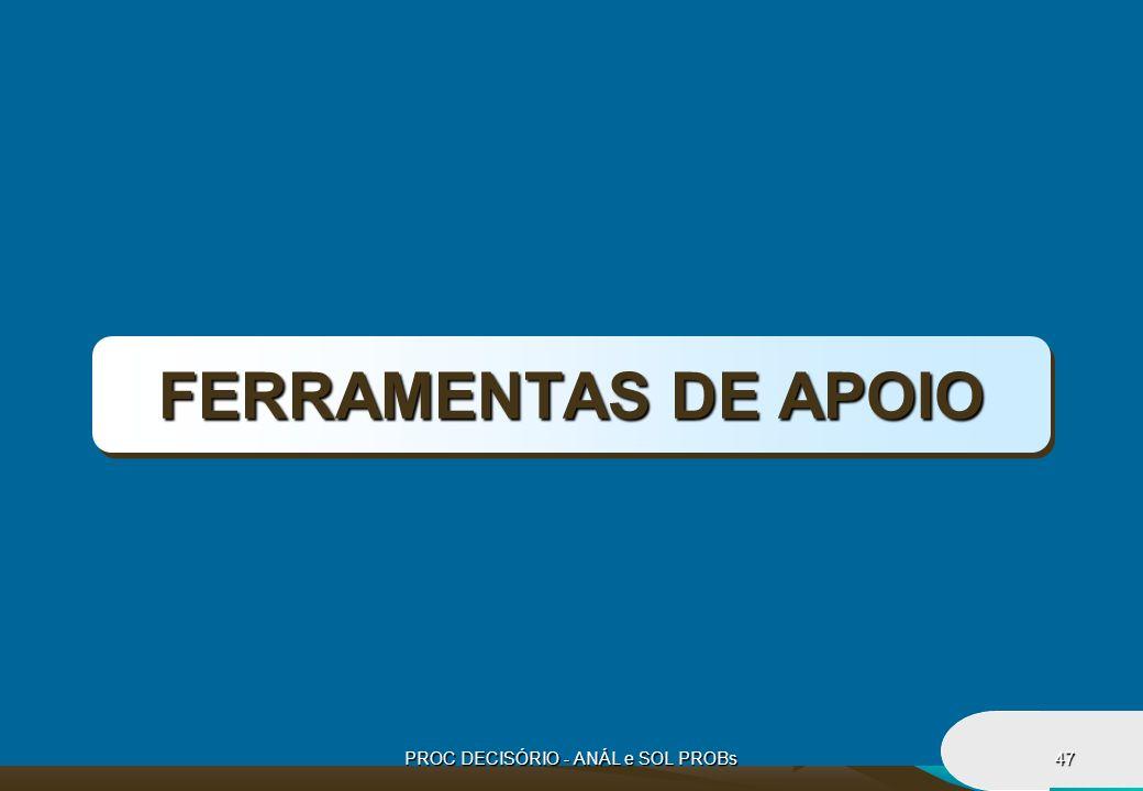PROC DECISÓRIO - ANÁL e SOL PROBs47 FERRAMENTAS DE APOIO
