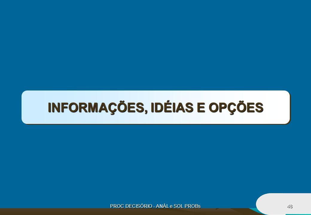 PROC DECISÓRIO - ANÁL e SOL PROBs48 INFORMAÇÕES, IDÉIAS E OPÇÕES