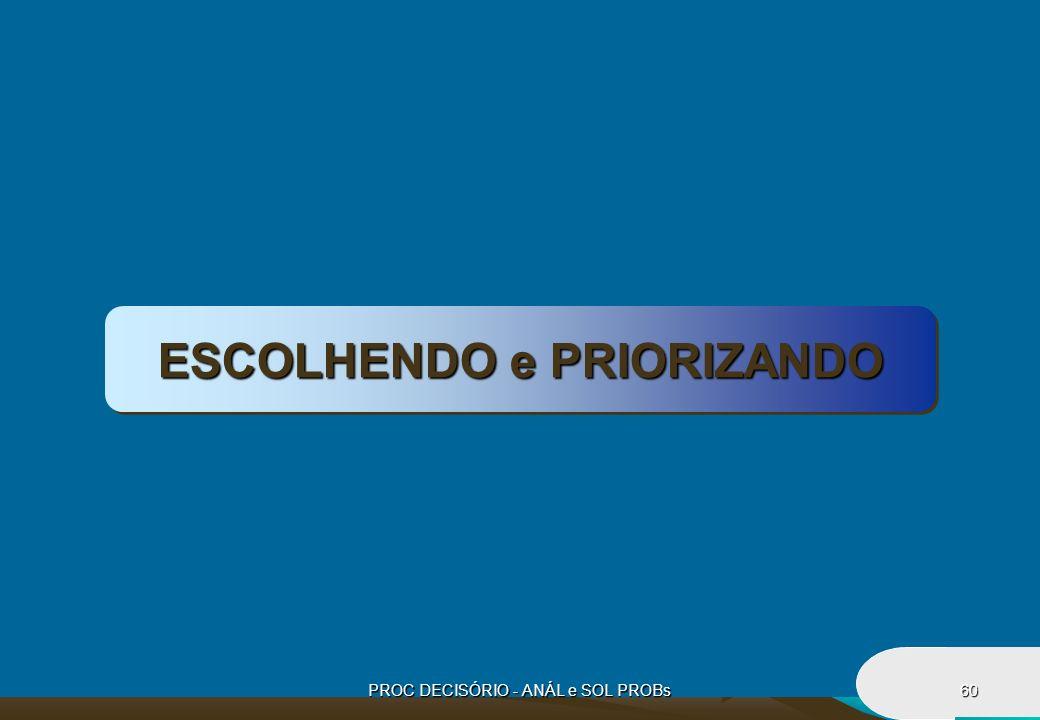PROC DECISÓRIO - ANÁL e SOL PROBs60 ESCOLHENDO e PRIORIZANDO