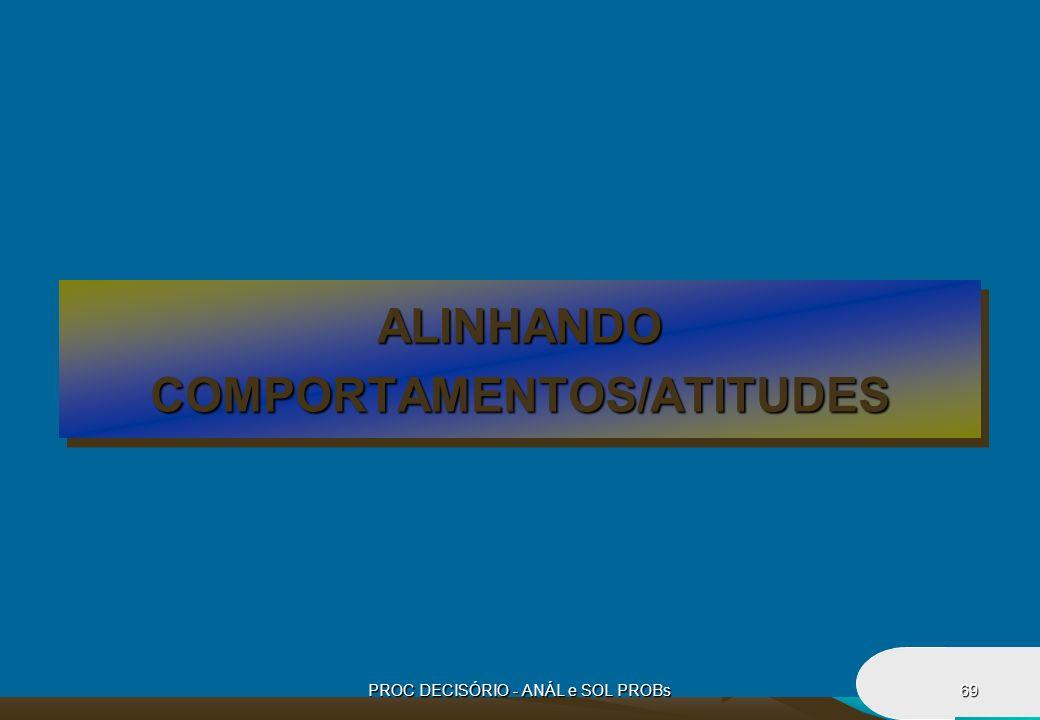 PROC DECISÓRIO - ANÁL e SOL PROBs69 ALINHANDOCOMPORTAMENTOS/ATITUDESALINHANDOCOMPORTAMENTOS/ATITUDES