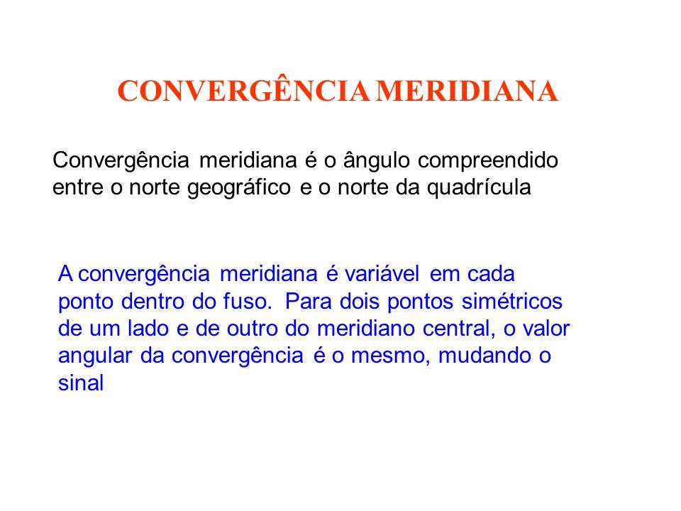 CONVERGÊNCIA MERIDIANA Convergência meridiana é o ângulo compreendido entre o norte geográfico e o norte da quadrícula A convergência meridiana é variável em cada ponto dentro do fuso.