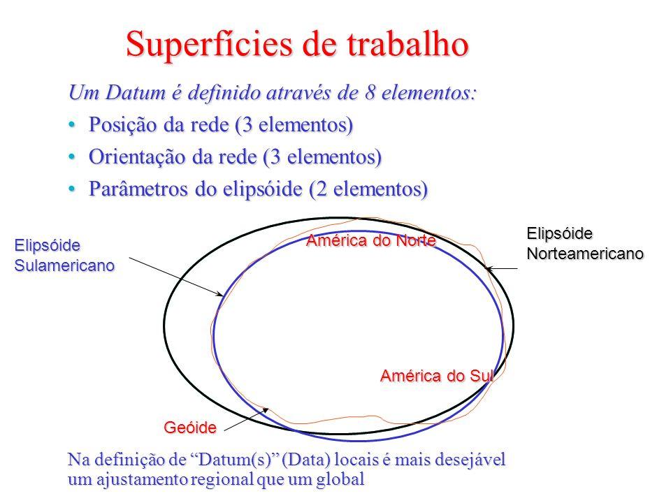 Um Datum é definido através de 8 elementos: Posição da rede (3 elementos)Posição da rede (3 elementos) Orientação da rede (3 elementos)Orientação da rede (3 elementos) Parâmetros do elipsóide (2 elementos)Parâmetros do elipsóide (2 elementos) Superfícies de trabalho Elipsóide Sulamericano Elipsóide Norteamericano Geóide Na definição de Datum(s) (Data) locais é mais desejável um ajustamento regional que um global América do Sul América do Norte