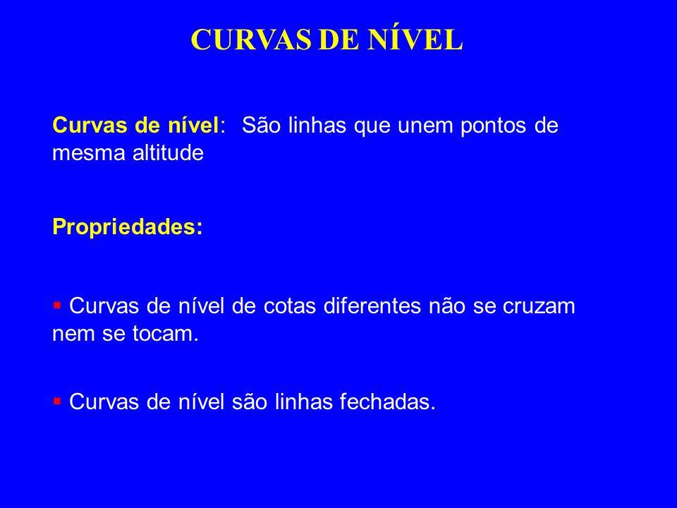 CURVAS DE NÍVEL Curvas de nível: São linhas que unem pontos de mesma altitude Propriedades: Curvas de nível de cotas diferentes não se cruzam nem se tocam.