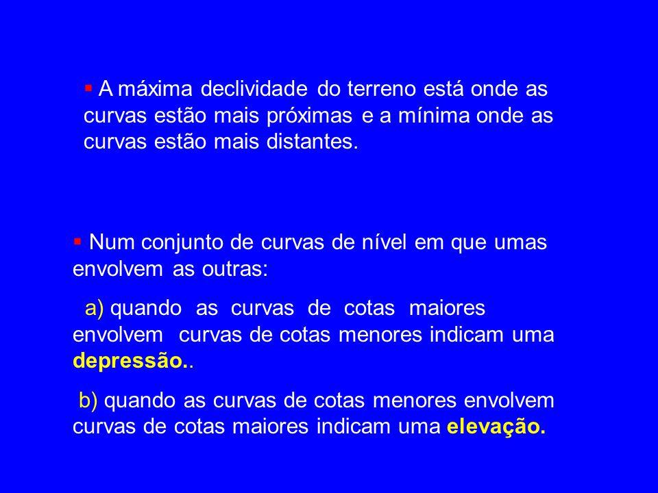 Num conjunto de curvas de nível em que umas envolvem as outras: a) quando as curvas de cotas maiores envolvem curvas de cotas menores indicam uma depressão..