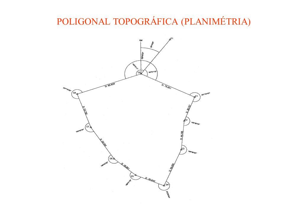 POLIGONAL TOPOGRÁFICA (PLANIMÉTRIA)