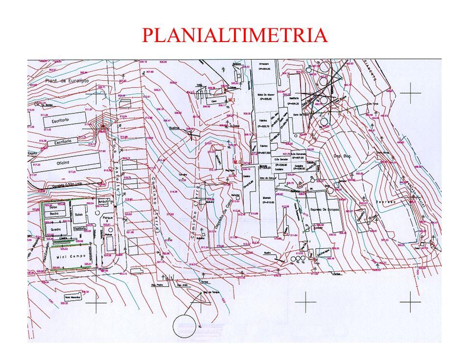 PLANIALTIMETRIA