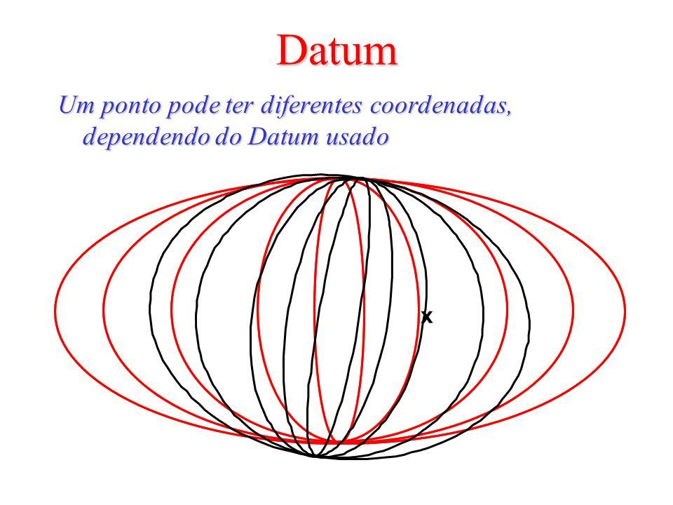 Datum Um ponto pode ter diferentes coordenadas, dependendo do Datum usado x