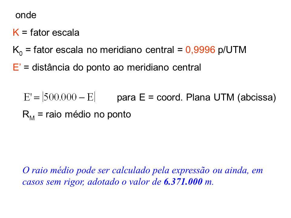 onde K = fator escala K 0 = fator escala no meridiano central = 0,9996 p/UTM E = distância do ponto ao meridiano central para E = coord.