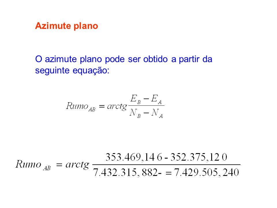 Azimute plano O azimute plano pode ser obtido a partir da seguinte equação: