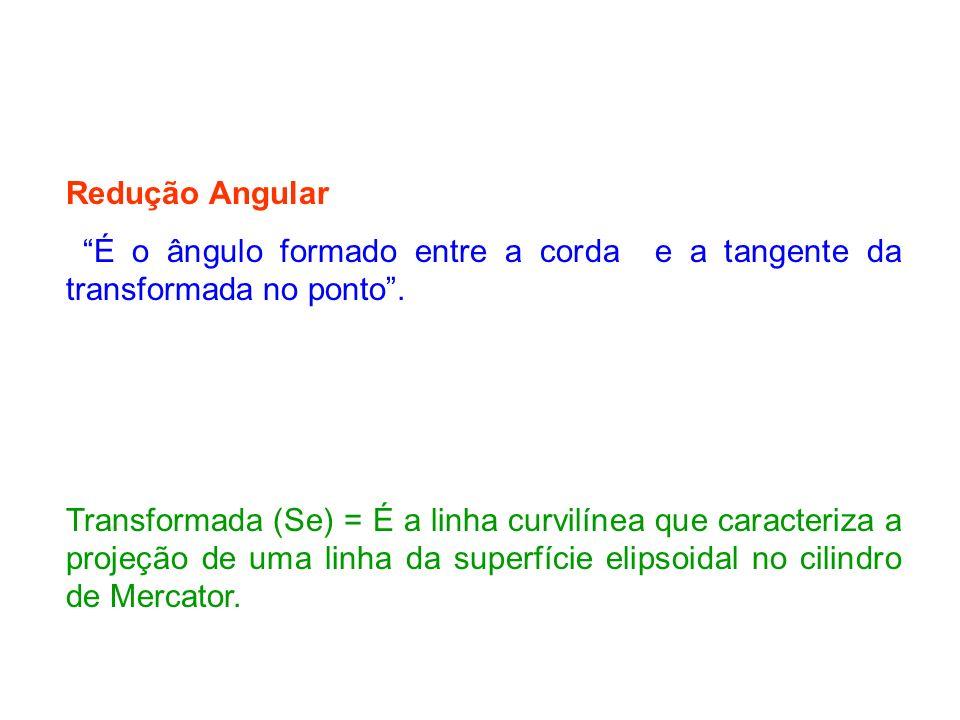 Redução Angular É o ângulo formado entre a corda e a tangente da transformada no ponto.