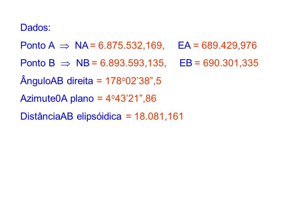 Dados: Ponto A NA = 6.875.532,169, EA = 689.429,976 Ponto B NB = 6.893.593,135, EB = 690.301,335 ÂnguloAB direita = 178 o 0238,5 Azimute0A plano = 4 o 4321,86 DistânciaAB elipsóidica = 18.081,161