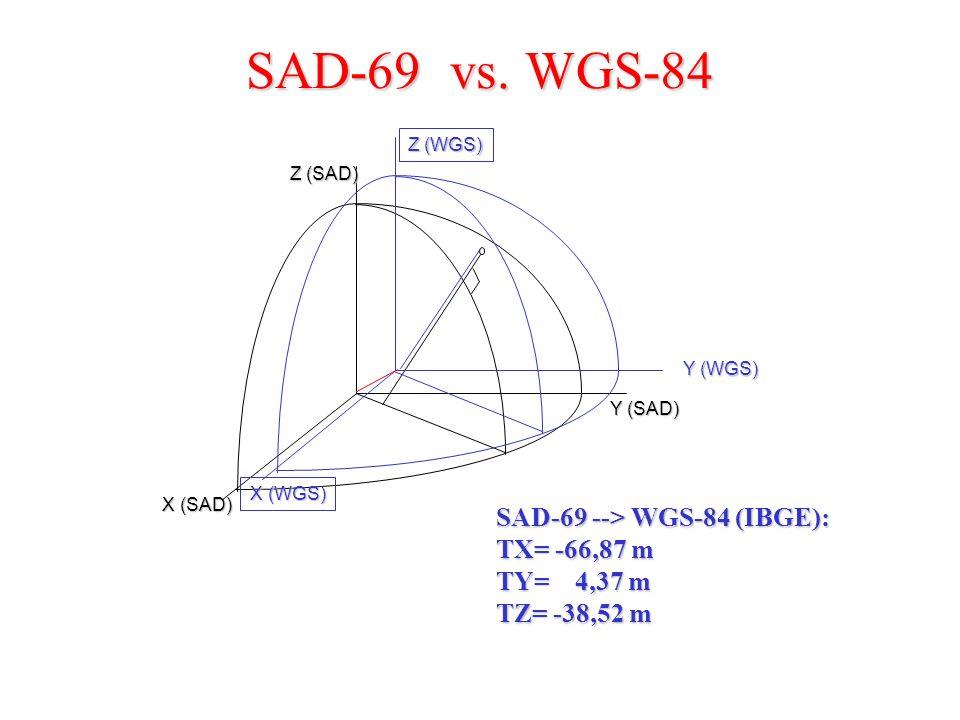 SAD-69 vs.