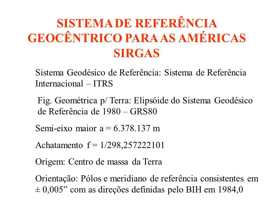 SISTEMA DE REFERÊNCIA GEOCÊNTRICO PARA AS AMÉRICAS SIRGAS Sistema Geodésico de Referência: Sistema de Referência Internacional – ITRS Fig.