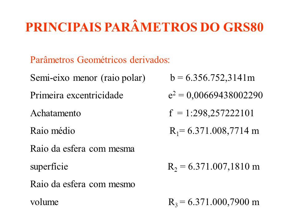 PRINCIPAIS PARÂMETROS DO GRS80 Parâmetros Geométricos derivados: Semi-eixo menor (raio polar) b = 6.356.752,3141m Primeira excentricidade e 2 = 0,00669438002290 Achatamento f = 1:298,257222101 Raio médio R 1 = 6.371.008,7714 m Raio da esfera com mesma superfície R 2 = 6.371.007,1810 m Raio da esfera com mesmo volume R 3 = 6.371.000,7900 m
