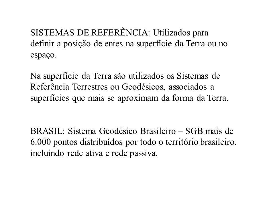 DESDOBRAMENTO DE FOLHAS – Cont.