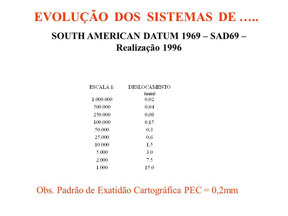 EVOLUÇÃO DOS SISTEMAS DE …..SOUTH AMERICAN DATUM 1969 – SAD69 – Realização 1996 Obs.