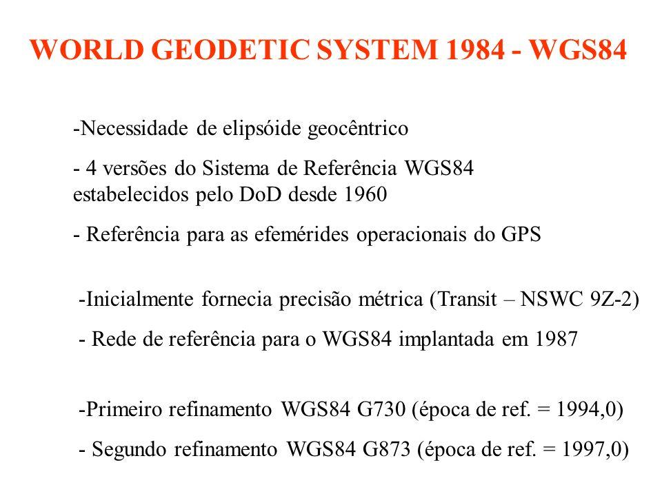 WORLD GEODETIC SYSTEM 1984 - WGS84 -Necessidade de elipsóide geocêntrico - 4 versões do Sistema de Referência WGS84 estabelecidos pelo DoD desde 1960 - Referência para as efemérides operacionais do GPS -Inicialmente fornecia precisão métrica (Transit – NSWC 9Z-2) - Rede de referência para o WGS84 implantada em 1987 -Primeiro refinamento WGS84 G730 (época de ref.