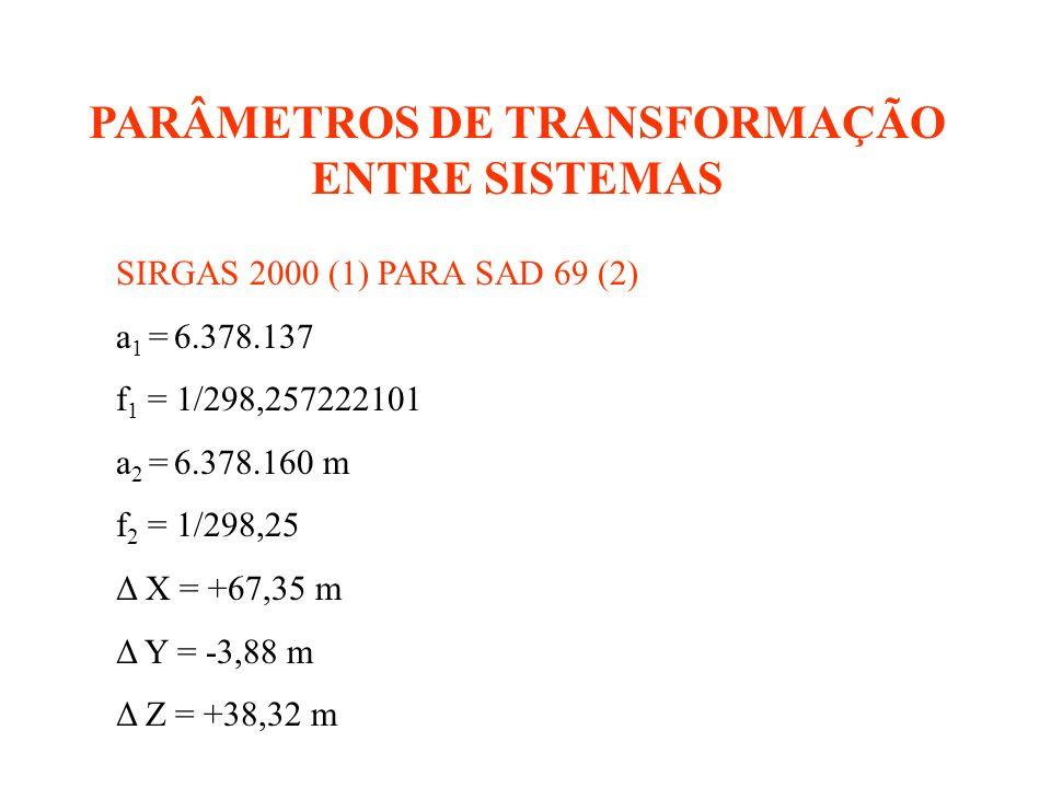 SIRGAS 2000 (1) PARA SAD 69 (2) a 1 = 6.378.137 f 1 = 1/298,257222101 a 2 = 6.378.160 m f 2 = 1/298,25 Δ X = +67,35 m Δ Y = -3,88 m Δ Z = +38,32 m PARÂMETROS DE TRANSFORMAÇÃO ENTRE SISTEMAS
