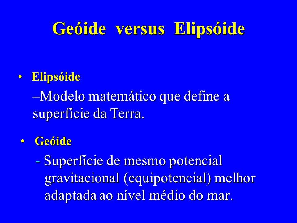 Geóide versus Elipsóide Elipsóide Geóide