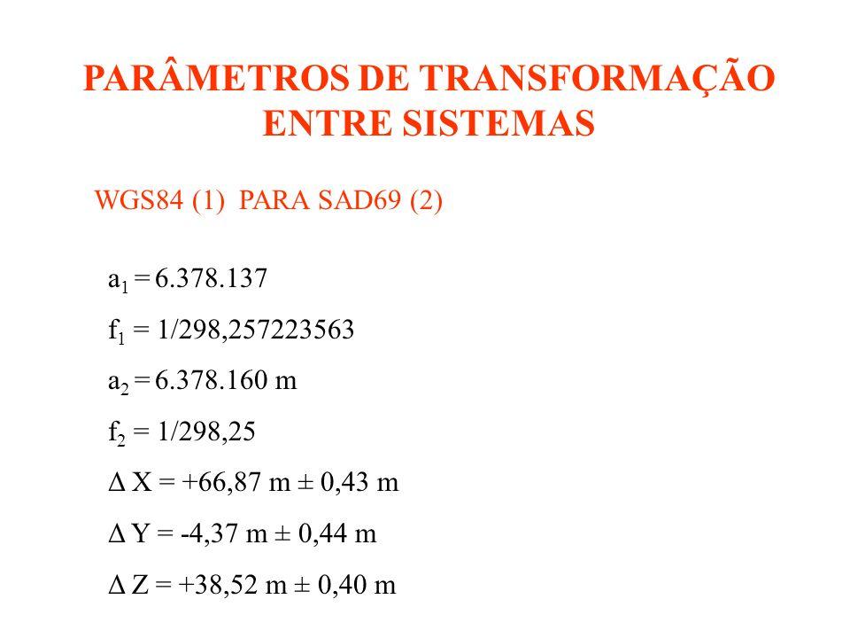 WGS84 (1) PARA SAD69 (2) a 1 = 6.378.137 f 1 = 1/298,257223563 a 2 = 6.378.160 m f 2 = 1/298,25 Δ X = +66,87 m ± 0,43 m Δ Y = -4,37 m ± 0,44 m Δ Z = +38,52 m ± 0,40 m