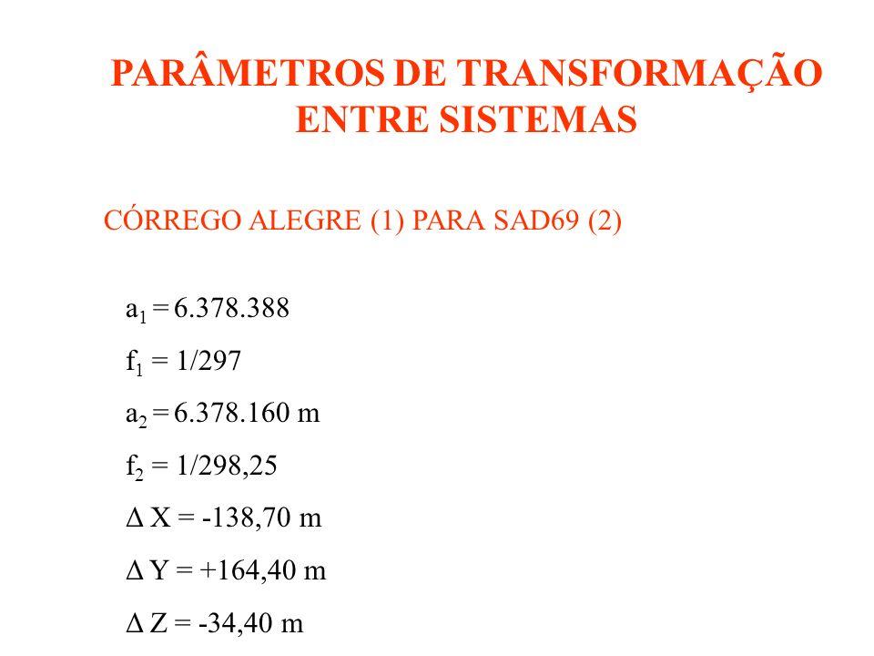 a 1 = 6.378.388 f 1 = 1/297 a 2 = 6.378.160 m f 2 = 1/298,25 Δ X = -138,70 m Δ Y = +164,40 m Δ Z = -34,40 m PARÂMETROS DE TRANSFORMAÇÃO ENTRE SISTEMAS CÓRREGO ALEGRE (1) PARA SAD69 (2)