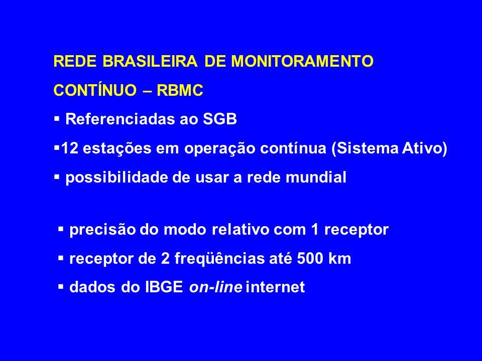 REDE BRASILEIRA DE MONITORAMENTO CONTÍNUO – RBMC Referenciadas ao SGB 12 estações em operação contínua (Sistema Ativo) possibilidade de usar a rede mundial precisão do modo relativo com 1 receptor receptor de 2 freqüências até 500 km dados do IBGE on-line internet