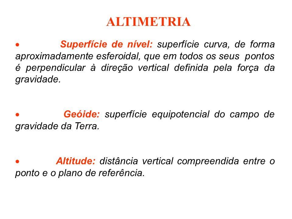 Superfície de nível: superfície curva, de forma aproximadamente esferoidal, que em todos os seus pontos é perpendicular à direção vertical definida pela força da gravidade.