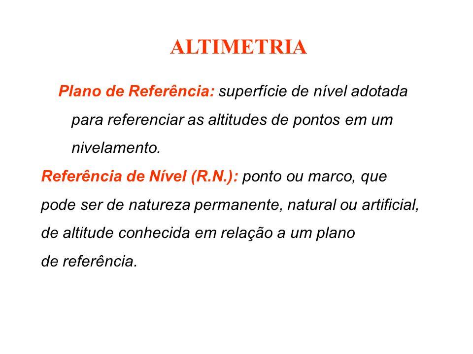Plano de Referência: superfície de nível adotada para referenciar as altitudes de pontos em um nivelamento.