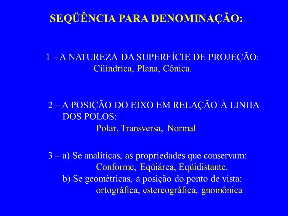 SEQÜÊNCIA PARA DENOMINAÇÃO: 1 – A NATUREZA DA SUPERFÍCIE DE PROJEÇÃO: Cilíndrica, Plana, Cônica.