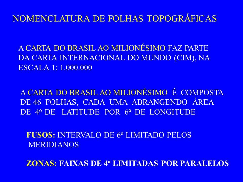 NOMENCLATURA DE FOLHAS TOPOGRÁFICAS A CARTA DO BRASIL AO MILIONÉSIMO FAZ PARTE DA CARTA INTERNACIONAL DO MUNDO (CIM), NA ESCALA 1: 1.000.000 A CARTA DO BRASIL AO MILIONÉSIMO É COMPOSTA DE 46 FOLHAS, CADA UMA ABRANGENDO ÁREA DE 4 o DE LATITUDE POR 6 o DE LONGITUDE FUSOS: INTERVALO DE 6 o LIMITADO PELOS MERIDIANOS ZONAS: FAIXAS DE 4 o LIMITADAS POR PARALELOS