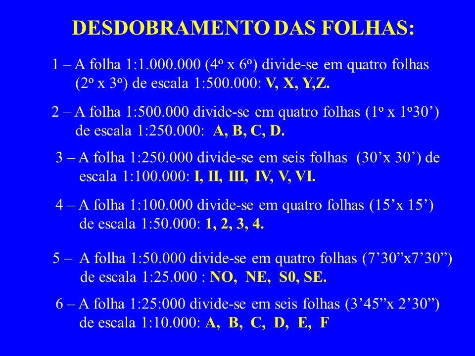 DESDOBRAMENTO DAS FOLHAS: 1 – A folha 1:1.000.000 (4 o x 6 o ) divide-se em quatro folhas (2 o x 3 o ) de escala 1:500.000: V, X, Y,Z.
