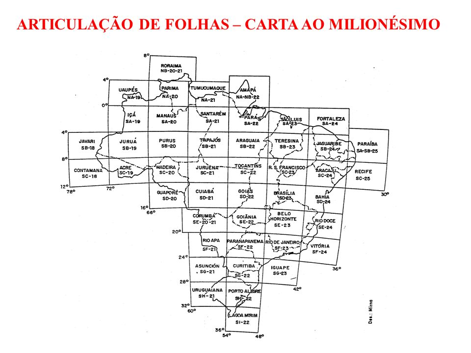 ARTICULAÇÃO DE FOLHAS – CARTA AO MILIONÉSIMO