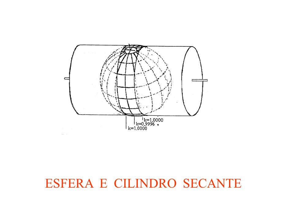 ESFERA E CILINDRO SECANTE