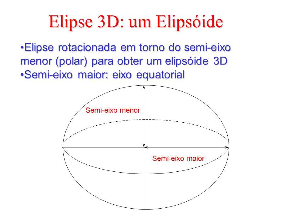 Elipse 3D: um Elipsóide Semi-eixo maior Semi-eixo menor Elipse rotacionada em torno do semi-eixo menor (polar) para obter um elipsóide 3DElipse rotacionada em torno do semi-eixo menor (polar) para obter um elipsóide 3D Semi-eixo maior: eixo equatorialSemi-eixo maior: eixo equatorial