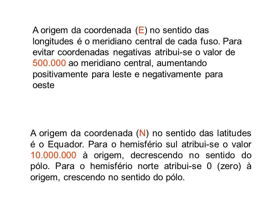 A origem da coordenada (E) no sentido das longitudes é o meridiano central de cada fuso.
