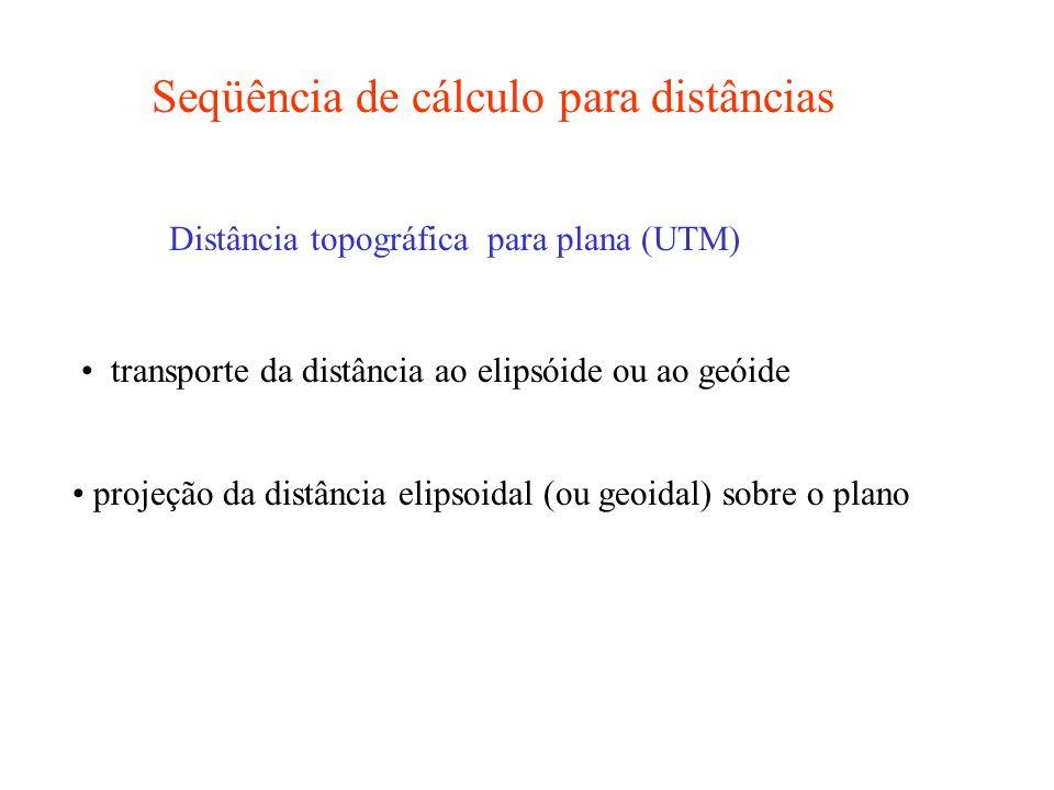 Seqüência de cálculo para distâncias transporte da distância ao elipsóide ou ao geóide Distância topográfica para plana (UTM) projeção da distância elipsoidal (ou geoidal) sobre o plano